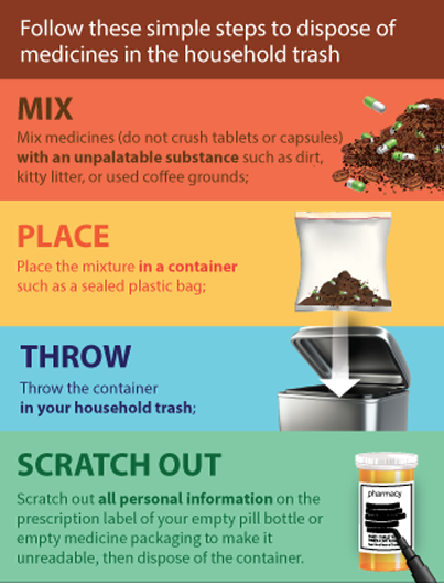 3 Simple Tips To Spring Clean Your Medicine Cabinet