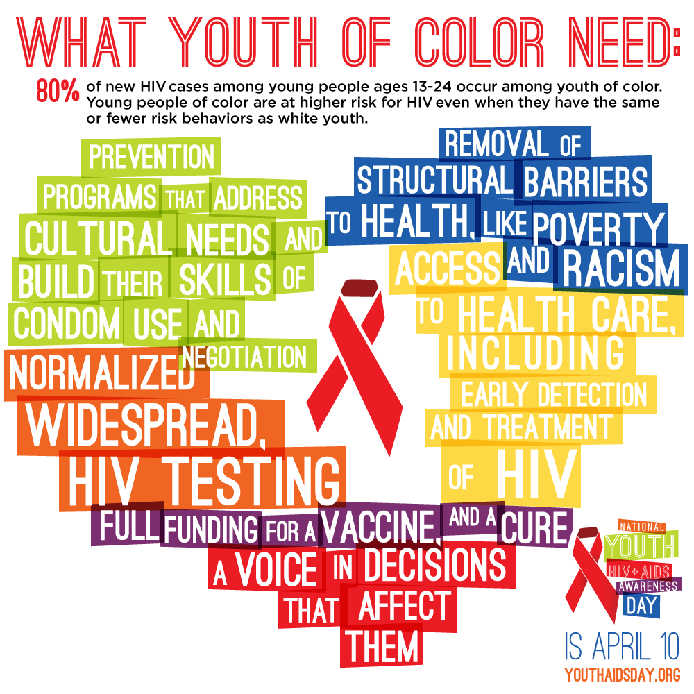 National Youth HIV & AIDS Awareness Day (NYHAAD)Make an Appointment Online or Contact Us